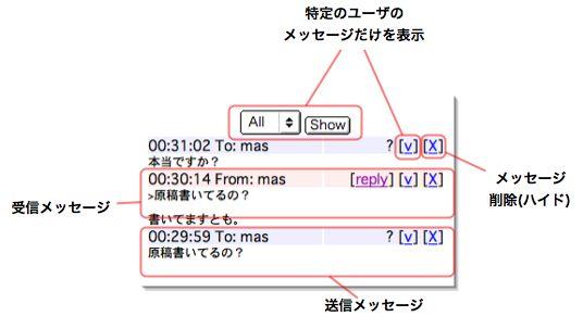 http://www2a.biglobe.ne.jp/%7eseki/ruby/dip03leftbtm.jpg