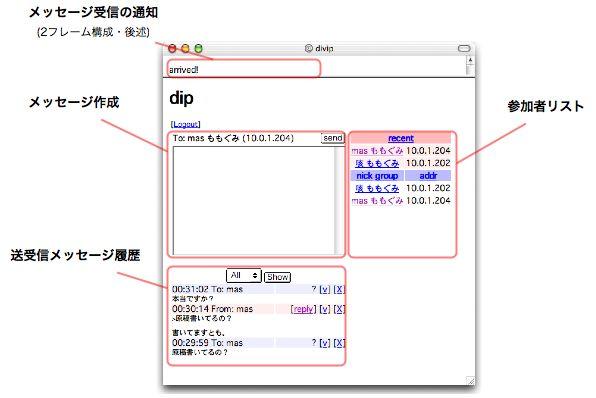 http://www2a.biglobe.ne.jp/%7eseki/ruby/dip03over.jpg