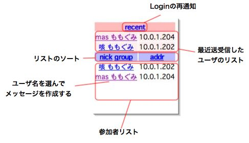 http://www2a.biglobe.ne.jp/%7eseki/ruby/dip03right.jpg