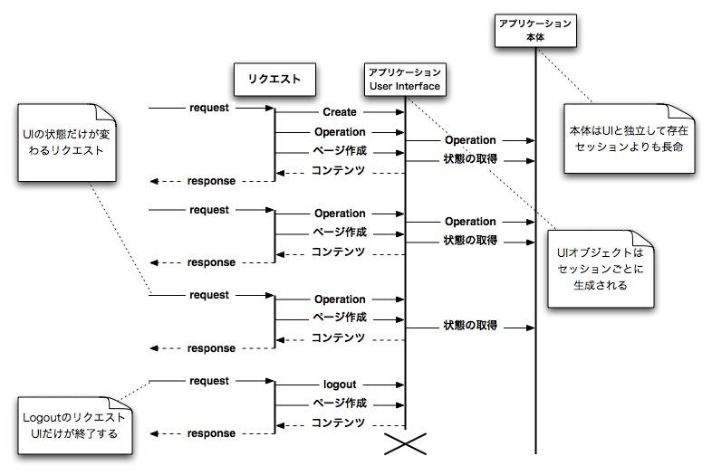http://www2a.biglobe.ne.jp/%7eseki/ruby/dip03tofu.jpg
