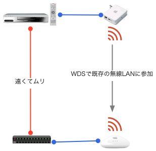 http://www2a.biglobe.ne.jp/~seki/ruby/rdexpress00.jpg