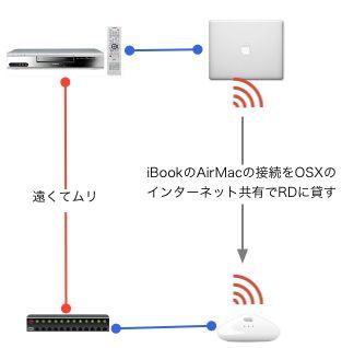 http://www2a.biglobe.ne.jp/~seki/ruby/rdexpress02.jpg