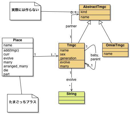 http://www2a.biglobe.ne.jp/%7eseki/ruby/tp/tmgc.jpg